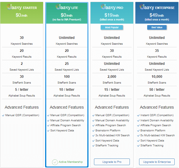 The Jaaxy Keyword Research Tool Review - Jaaxy Pricing Plan