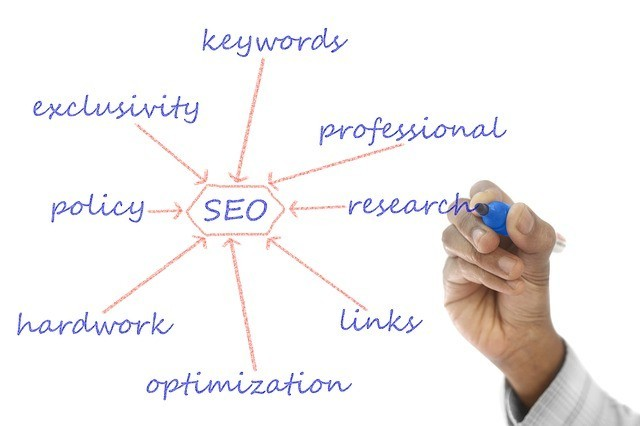 How to make money from a website for free - Search engine optimization