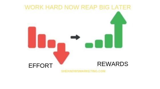Effort vs reward model