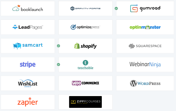 What Is Convertkit About - Integrations